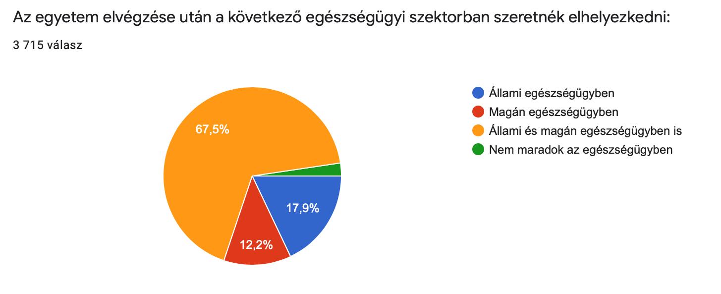 MOK_eü szektorok