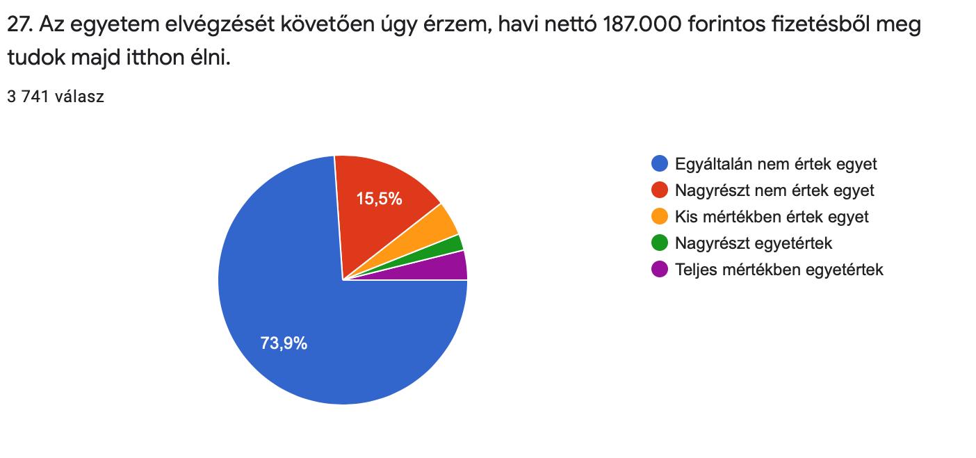 MOK_nettó 187e fizetés (1)